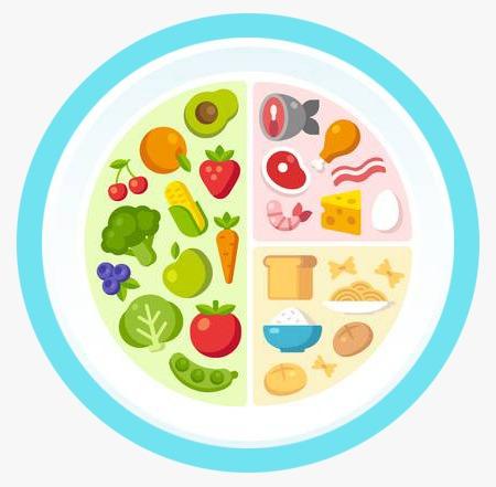 Nutritionist | HospitALL